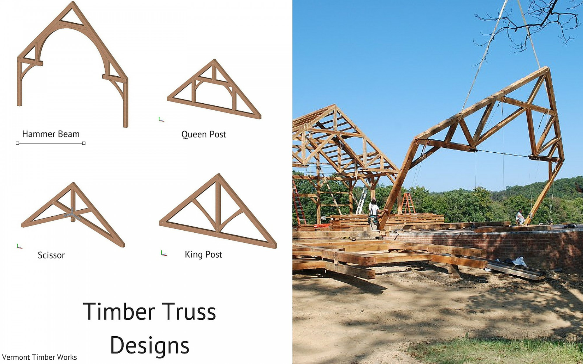 Custom Timber Truss Hammer Beam