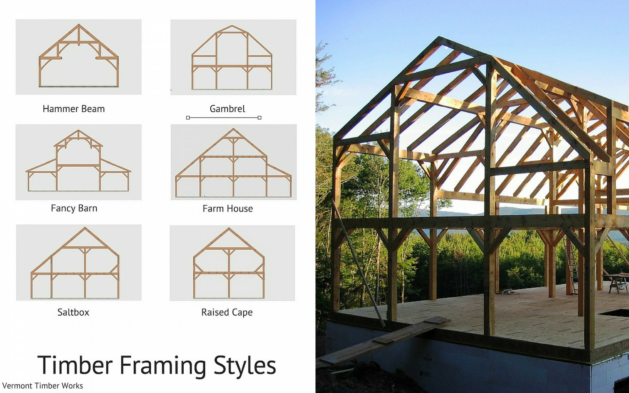 Timber Framing Style Gambrel