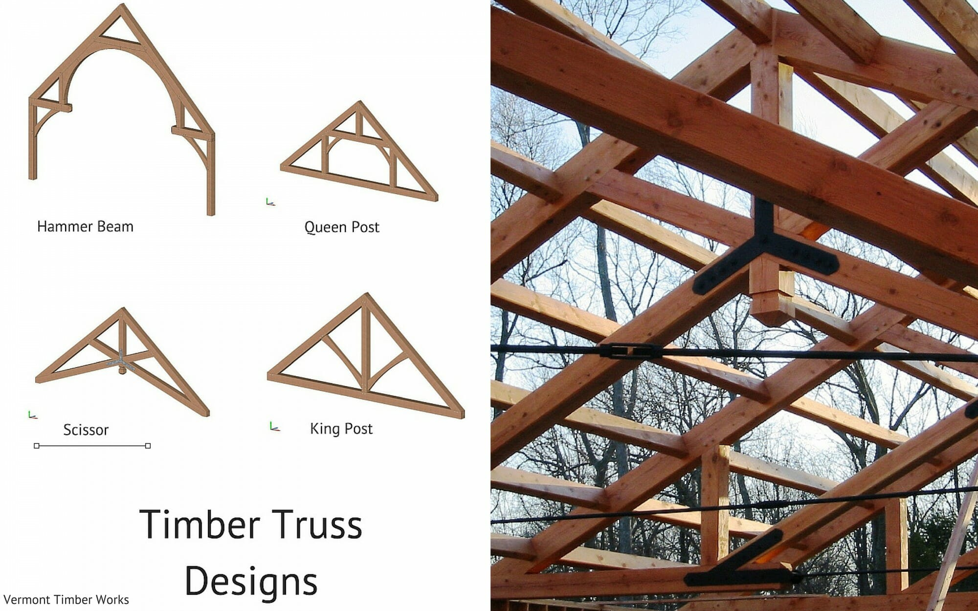Timber Truss Design Scissor