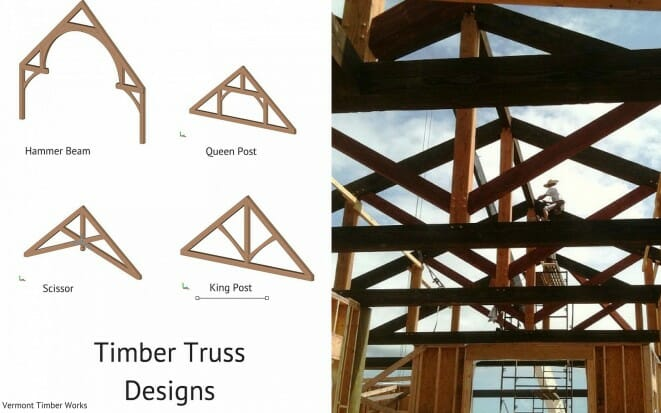 Timber Truss Designs King Posts